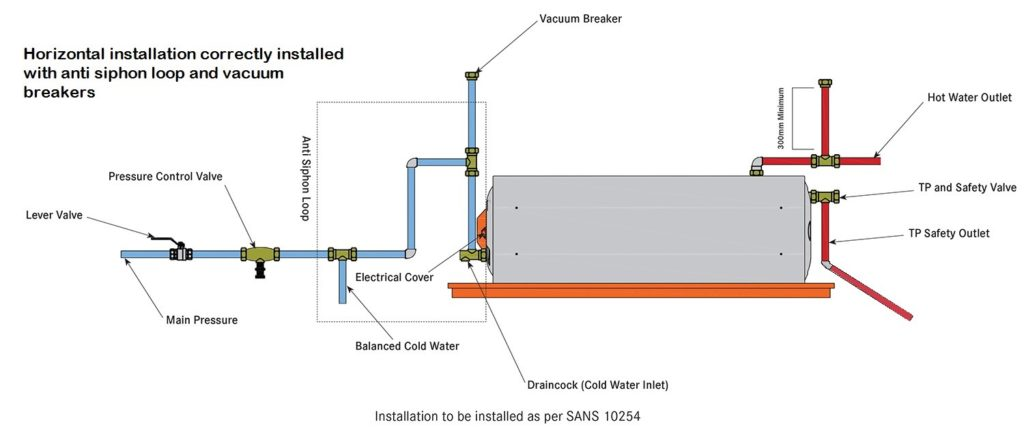 [FPER_4992]  Why does hot water sometimes come out of the cold water tap? - FD Plumbers   Geyser Piping Diagram      FD Plumbers Pretoria